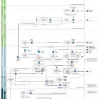 ENKI Production System