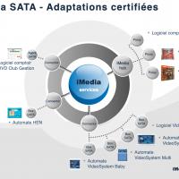 iMedia SATA - Adaptations certifiées